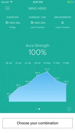 Mind Hero Aura Score