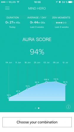 Aura Score